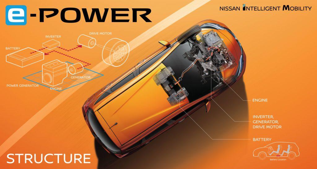 Nissan Leaf mit e-Power: Elektromobilität mit Range-Extender