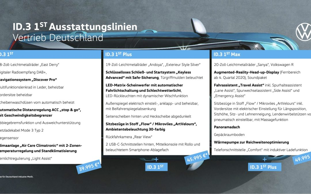 Es kann losgehen – Bestellstart des VW ID.3